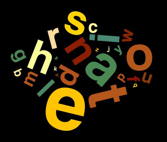 lettercloud